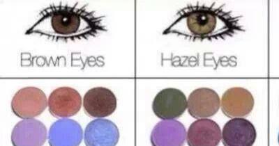 Lidschatten für jede Augenfarbe