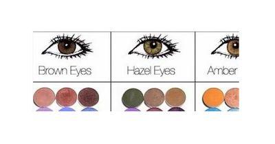 Der passende Lidschatten zur Augenfarbe!