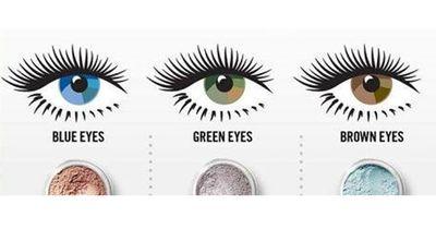 Augenfarbe perfekt in Szene setzen