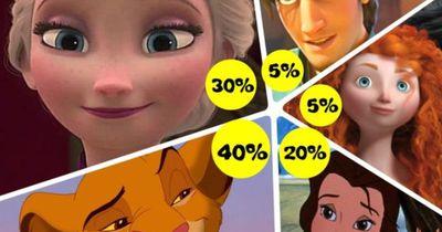 Das ist deine Disney-Persönlichkeit